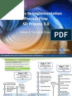 Service Delivery Process 3.0.pdf