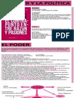 Carlos Vilas - El Poder y La Política