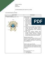 Tugas Laporan Biomekanik Cervical Spine