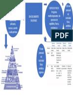Infografia Saludable