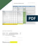 Evaluasi Pencapaian HSE Performance Indicator_KPI