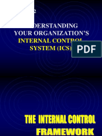 PART I-2  UNDERSTANDING YOUR ORGANIZATION'S  INTERNAL CONTROL SYSTEM (ICS) .ppt