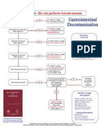 Treatment Guidlines - Poster From Peripheral Hospital Education Program