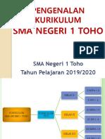 PLS 2019-2020 (KURIKULUM 2013)
