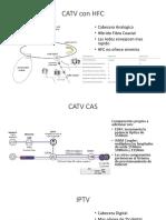 CATV con HFC.pptx