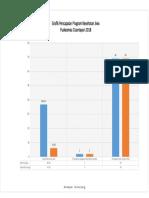 Grafik Capaian Prokeswa