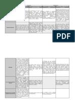 Tabela Dos Autores