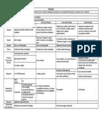esquema tercerías derecho procesal Chile