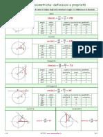 09 04 Funzioni Goniometriche Definizioni Proprieta 1 8