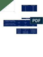 CarlosGutierrez_Tarea de Excel Diagrama de Fases Ni-Cu