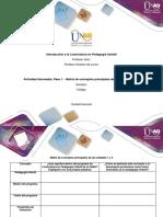 Formato para la elaboración de la matriz de conceptos principales de las unidades 1 y 2 (1).docx