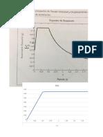 Ejercicio Dinamica 2,2.2.2