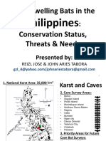 SEABCRU Cave Bats Philippines Country Summary