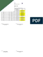 ItemAnalysis_1stQtr 17-18- Copy - Copy