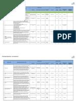 6. FPSO & MOPU Experience List