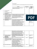 planificacion doctorado en boitecnologia