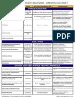 Calendario Actividades Academicas Administrativas 2019-2