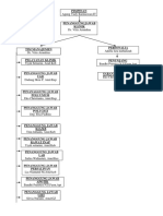 Struktur organisasi klinik dr. Vitis
