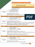 Prelims Test Series NCERT Based Final (1)