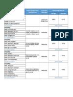 Activities Schedule.xlsx