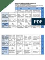 Diseño, implementación y evaluación de programas y proyectos de ETP
