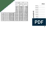Area Capacity Curve