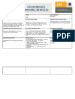 Plan de Clase  PNIEB 2010-2011 1º ciclo