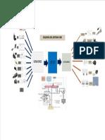 Diagrama de Bloques CRDI