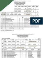 Time table 2019-2020 ODD sem 15.6.19