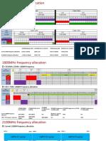 Frequency Spectrum on Xxx Operators