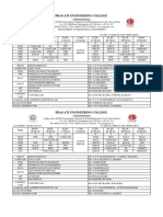 IV Timetable for the Academic Year 2019-20 I Semester-converted