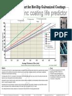 HDG_Service_Life_Chart.pdf