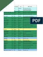 adrese distribuitori activi