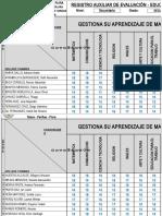 Consolidado Total de Competencia Transversal Gestiona Tu Aprendizaje II Aº