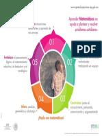 10p3-Aprender-Matematicas.pdf