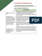 Conclusiones de Las Mesas Nivel Secundario COmunitario Productivo