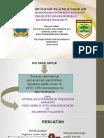 PPT Laporan Aktualisasi