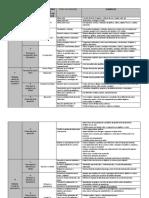 Matriz Estrategias DUA (1)