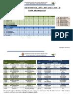 Tabla de Posiciones 1 Semana y Fixture Los Partidos de Ida-1