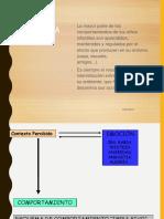 Técnicas de modificación de la conducta (1).ppt