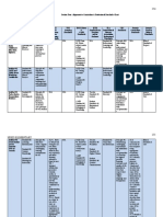 section 4 chart