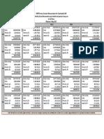 Escala Salarial SC 2017.pdf