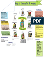 Infografia_avance Para Mejorar (1)