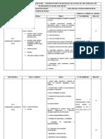 Planejamento Anual 1serie