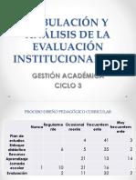 TABULACIÓN Y ANÁLISIS DE LA EVALUACIÓN INSTITUCIONAL circular 2018.pptx