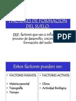 176344587 Suelo II Factores de Formacion