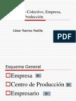 11. empresario colectivo .pdf