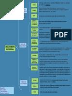 Cuadro Sinóptico en Blanco (1).pdf