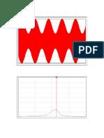 Experiments Graph