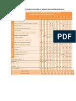 Plan Estudios Industrias